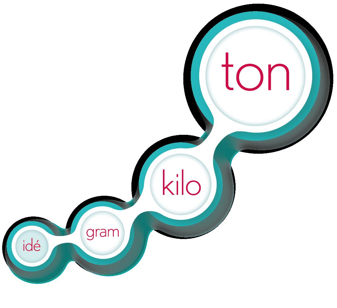 ide-gram-kilo-ton