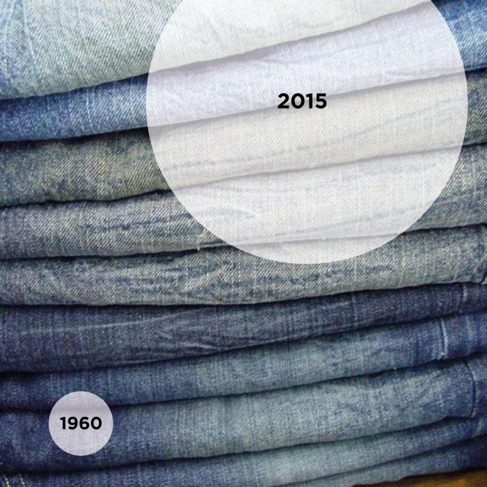 textilkonsumtion